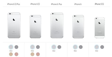 compare iphone 6 and 6s iphone 6 vs iphone 6s vs iphone 6 plus vs iphone 6s plus