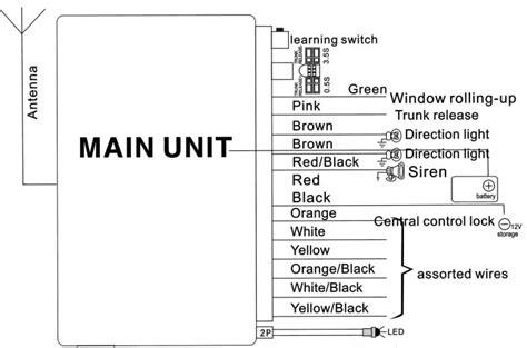 hyundai owners   choose  remote locking system team bhp