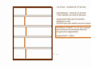 Faux Plafond Autoportant : pose de faux plafond lambris ~ Nature-et-papiers.com Idées de Décoration