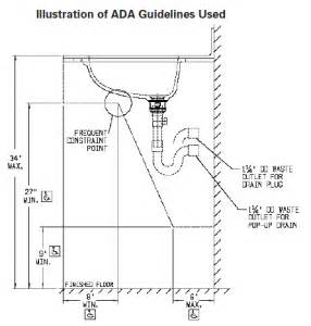 reach kitchen faucet vanity positioning for ada compliance countertops 101