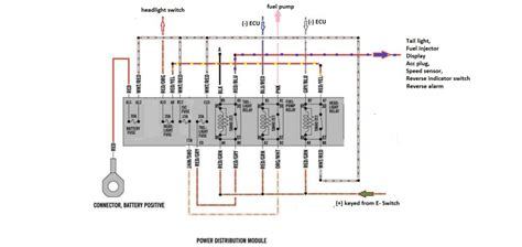 anyone a legable wire schematic ty4stroke