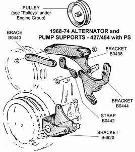 1968-74 Alternator And Pump Supports
