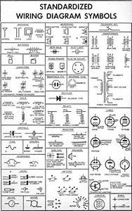 Industrial Electrical Wiring Diagram Symbols