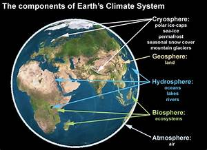 A Rough Guide To The Components Of Earth U0026 39 S Climate System