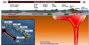 Patterns Of Earthquakes And Volcanoes