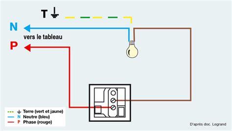 brancher un interrupteur sur un fil le roi de la bricole