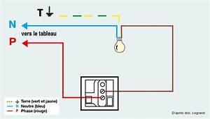 Montage Prise Electrique : brancher un interrupteur sur un fil le roi de la bricole ~ Melissatoandfro.com Idées de Décoration