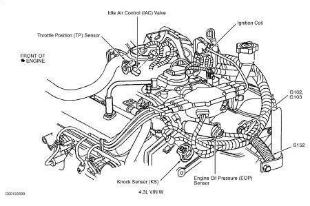 Chevy Blazer Motor Diagram Engine