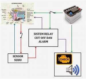 Blogku  Sensor Suhu