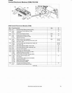 2009 Volvo S40 Cem Wiring Diagram
