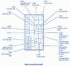 Ford Escape Suv 2003 Main Fuse Box  Block Circuit Breaker