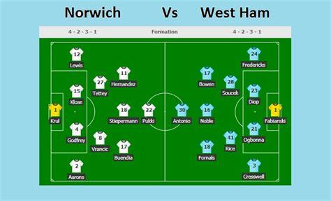 Live Football Stream - Norwich (NOR) v West Ham (WHU ...