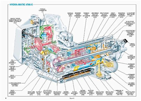 Chevrolet Lumina Questions Need Diagram For