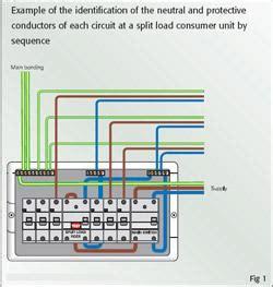 Arrangement Marking Wiring Distribution Boards