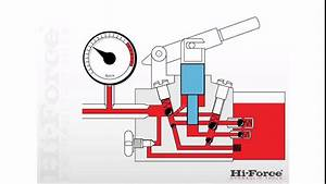 Manual Hydraulic Jack Diagram