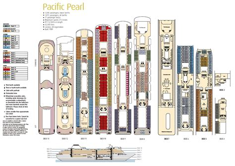 Pearl Cruise Ship Deck Plans by Deck Layout Pacific Pearl Aussie Cruising