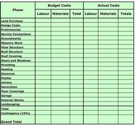residential construction budget template excel home building cost spreadsheet onlyagame