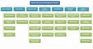 Download Software Human Resources Management