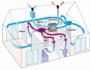Comment Installer Une Climatisation : installer une climatisation soi meme blogsenviro ~ Medecine-chirurgie-esthetiques.com Avis de Voitures