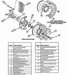 Cadillac Meter Drum Size Chart