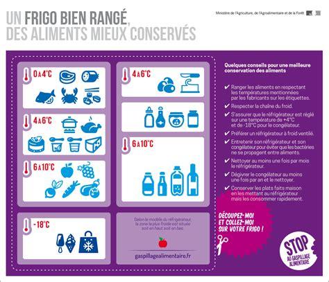 infographie un frigo bien rang 233 des aliments mieux conserv 233 s alim agri