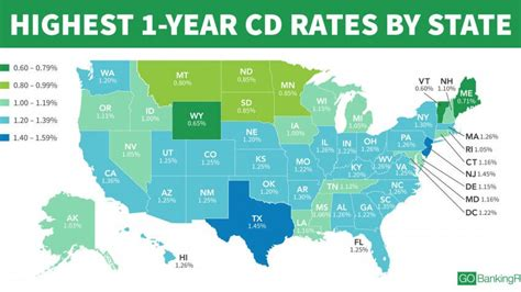 Cd Rate Strategies For The New Interest Rates  Gobankingrates. Dinosaur Signs. Himym Signs. Cpsp Signs. Caregiver Signs Of Stroke. Plus Minus Signs. Ideal Signs Of Stroke. Trust Signs Of Stroke. Showers Signs