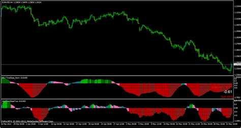 forex cg indicator yukabolypohe web fc2