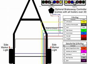 5 Wire Trailer Wiring Diagram Troubleshooting