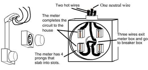 electrical wiring on pinterest electrical wiring wire