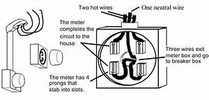 electrical wiring on pinterest electrical wiring wire With house meter box wiring diagram