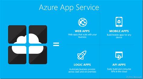 azure app servicecreate web mobile logic api apps