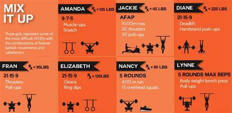 crossfit avec barre lexique poids charges toutes workouts base exercices termes entrainement