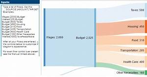 4 Free Online Sankey Diagram Maker