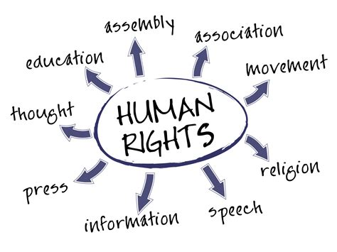 Making Sense Of Human Rights  Welcome To 9jalegal. Online Masters Education Saber Nursing School. Commercial Insurance Company Hp 2820 Toner. Everest University Online Hotmail Domain Name. Online Religion Degrees Make Digital Signature. Internet In Seattle Options Tracking Car Gps. Website Collaboration Tool Torrid Credit Card. Electrician Carrollton Tx Mutual Fund Broker. Moon Palace Timeshare For Sale