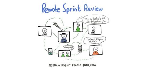 Remote Agile (Part 7): Sprint Review with Distributed ...