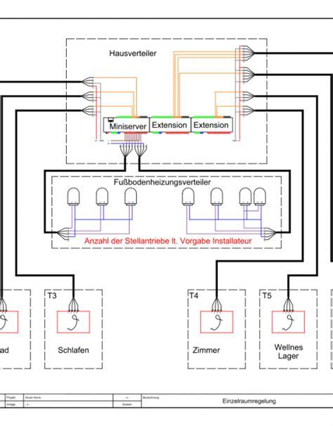 Smart Home Planung by Smart Home Planung 2besmart