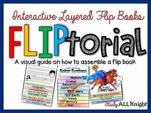 Fliptorial   How To Assemble A Flip Book  A Visual Guide