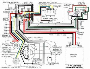 Pride Mobility Scooter Wiring Diagram Awesome Victory Best Of In 2020