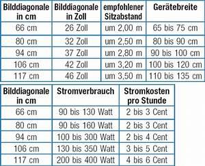 Format Berechnen : tv abmessungen tabelle metallteile verbinden ~ Themetempest.com Abrechnung