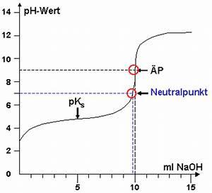 Ph Wert äquivalenzpunkt Berechnen : vernetztes studium chemie chemie f r mediziner schwache s uren ~ Themetempest.com Abrechnung
