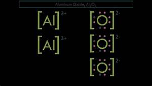 Diagram  Electron Dot Diagram For Al Full Version Hd
