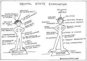 Mental Status Exam in pictures! Social Work Pinterest