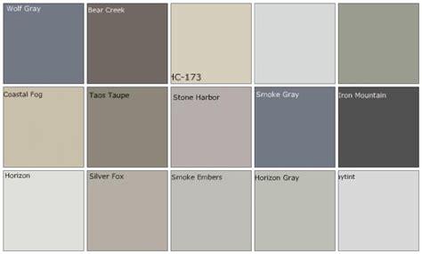 Fluidr  Gray Paint Designers' Favorite Colors By Sarahkaron