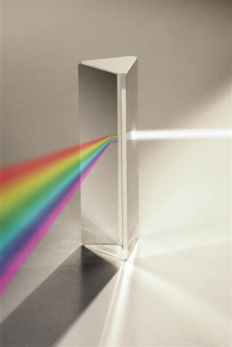 To Light by Light Dispersion Experiments For Sciencing