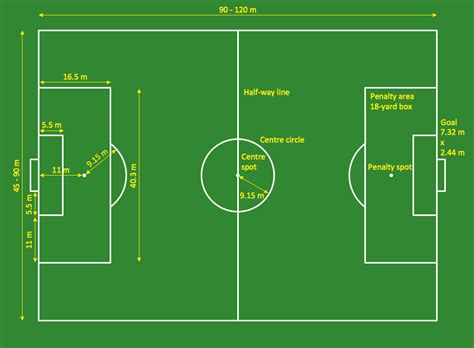 seating plans playground layout soccer football dimensions football ground plan sketch