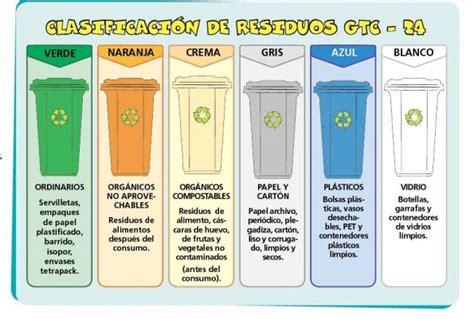 clasificacion de residuos por colores clasificacion de residuos por colores basura edicion