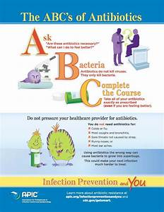 ABCs of Antibiotics - Infection Prevention and You