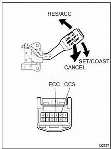 Peachy 1997 Toyota Corolla Cruise Control Circuit The Mr2Oc Online Parts Wiring Cloud Peadfoxcilixyz