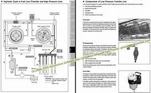 Auto Moto Repair Manuals  Ssangyong Kyron Workshop Repair