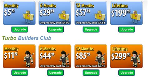 roblox news  builders club upgrade icons
